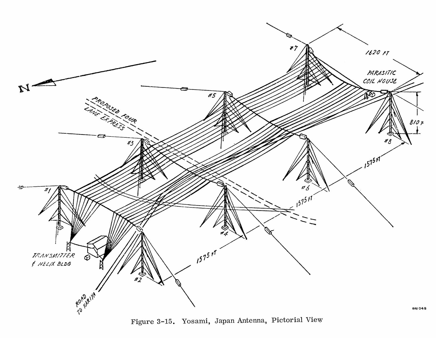 Navy Shore Station Communication Antennas