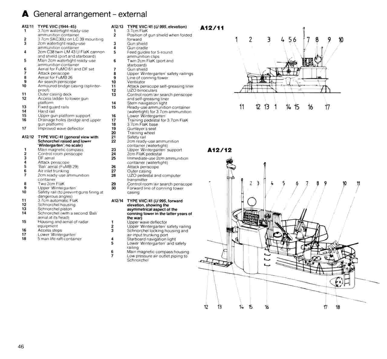 U Boat Vii C 41