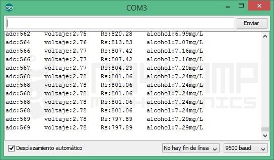 Monitor Serial MQ-3 calibrado