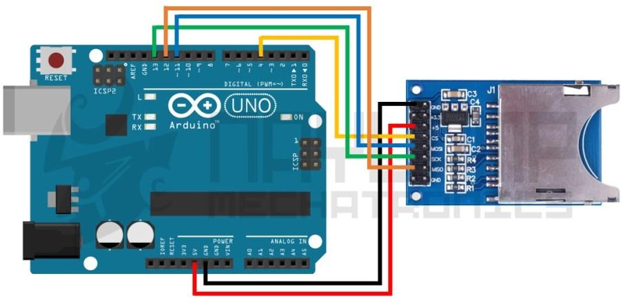 Conexiones Arduino y modulo SD