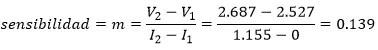 ecuacion de sensibilidad
