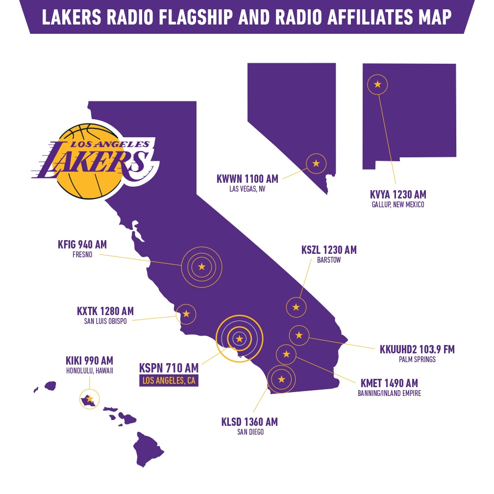 Where to Watch and Listen | Los Angeles Lakers