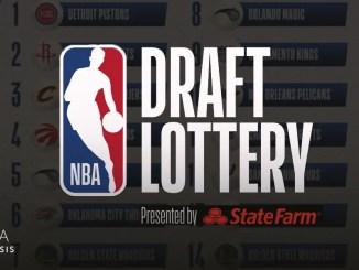 2021 NBA Draft Lottery, Toronto Raptors, Golden State Warriors, Orlando Magic