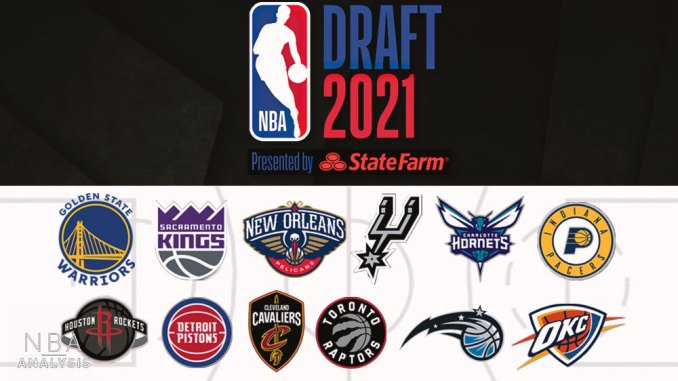 NBA Trade Rumors, 2021 NBA Draft