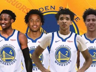 Golden State Warriors, 2021 NBA Draft