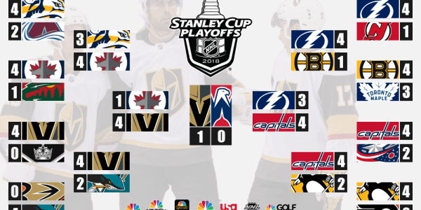 NHL Playoff Bracket 2018