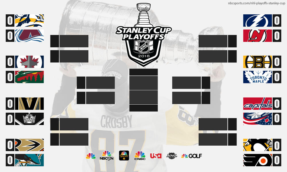 Image result for 2018 stanley cup playoffs bracket