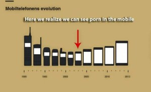funny-phone-screen-evolution-porn-540x330