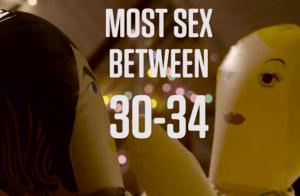 Heb jij een normaal seksleven?