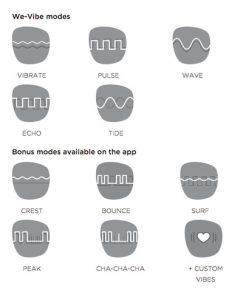wevibe-modes