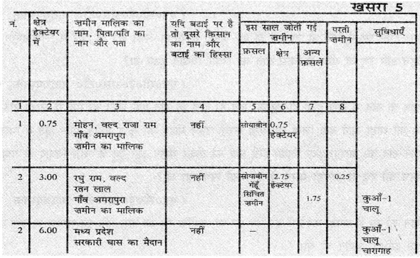 NCERT Solutions for Class 6 Social Science Civics Chapter 6 (Hindi Medium) 1