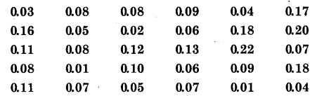 NCERT Solutions for Class 9 Maths Chapter 15 Probability (Hindi Medium) 17