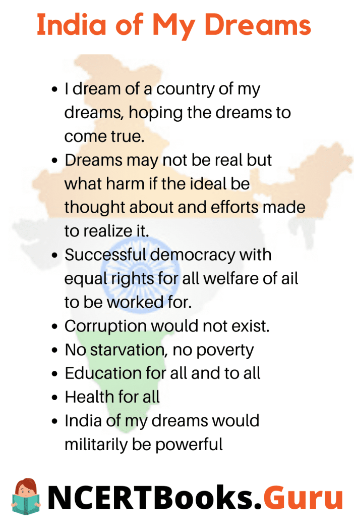 Essay on India of My Dreams