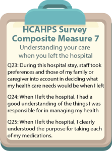 Critical Access Hospital Collaborative - NCHA