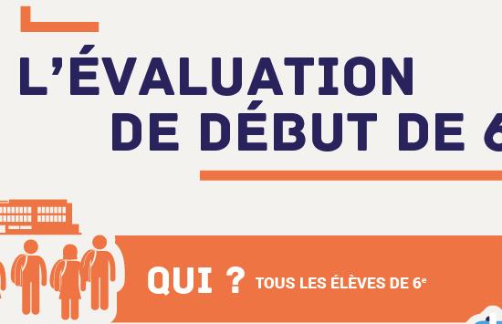 L'évaluation de début de 6ème 2019-2020