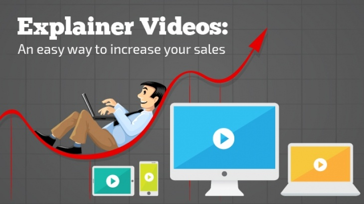 Animated Explainer Video Engage Your Audience