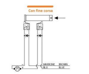 attuatore lineare con finecorsa cablati