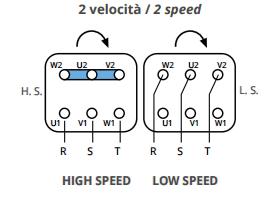 collegare un motore elettrico trifase - 2 velocità