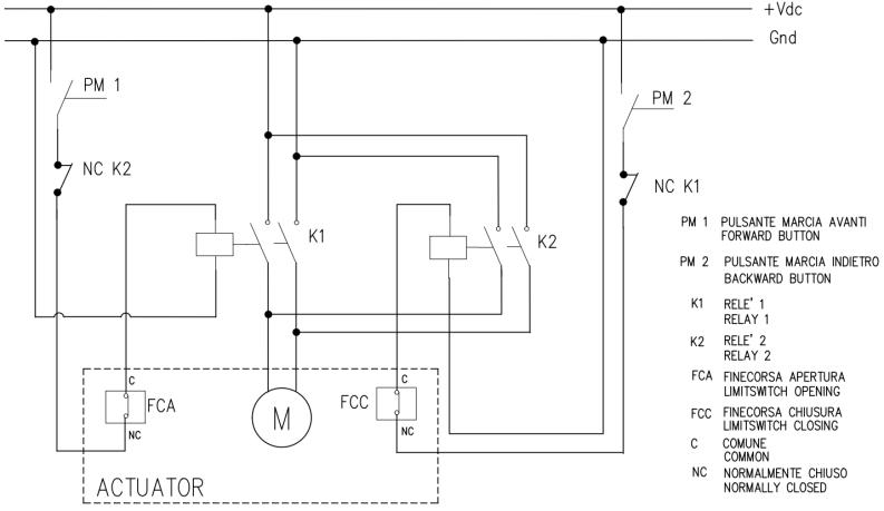 Schema di collegamento fine corsa attuatore