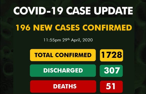 List of States with COVID-19 deaths in Nigeria