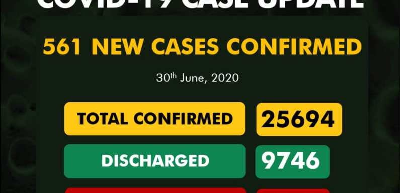Nigeria records 561 New COVID-19 Cases as death toll hit 570 On June 30
