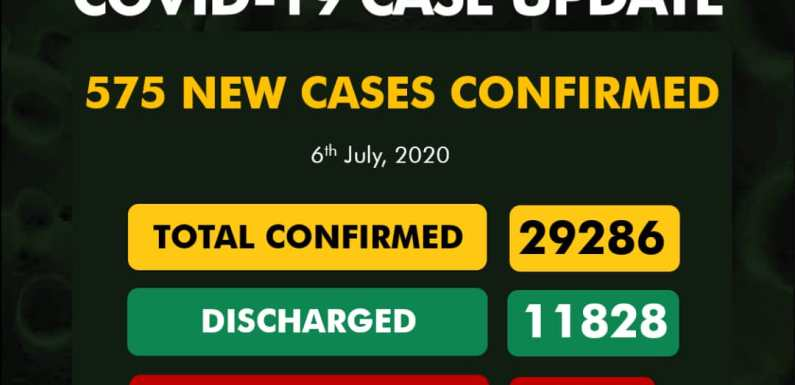 Cross River records COVID-19 cases as NCDC announces new figures forJuly 6