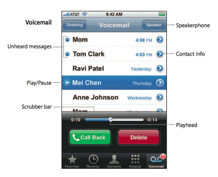 How to set up voicemail on iphone se o2