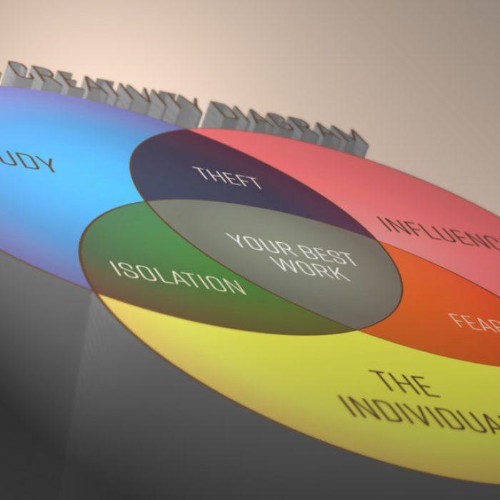 vector creativity diagram 3D2