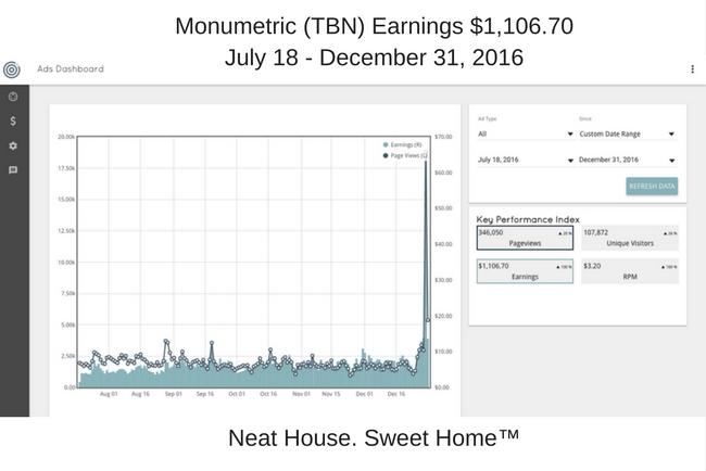Blogging Income Stats | Monumetric Dashboard