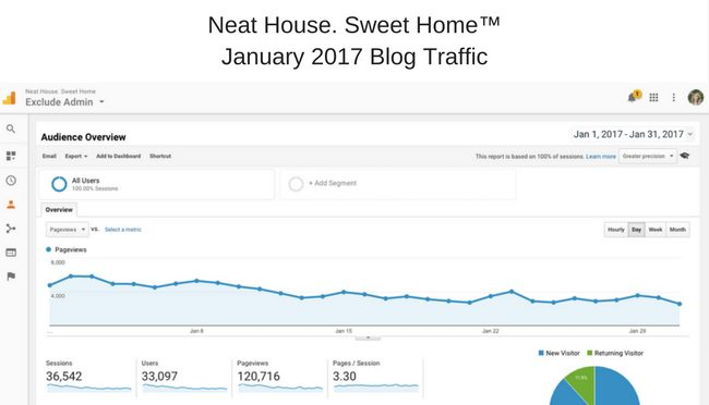 Welcome to my first blog income and traffic report. I finally made over $1,000 blogging last month and I am happy to share my experience with my readers.