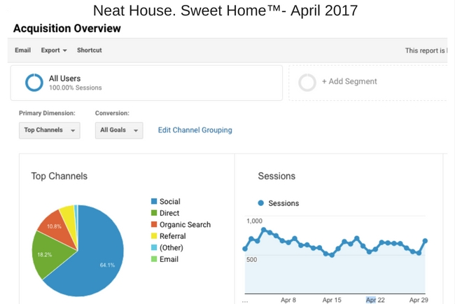 How I made $643 blogging - Blog Income Report April 2017