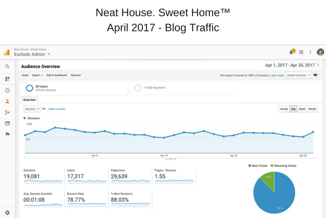 How I made $643 blogging - Blog Income Report April 2017