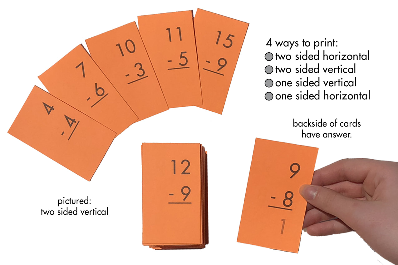 Math Flash Cards All Facts Through 12 Addition Subtraction Multiplication Amp Division Plus