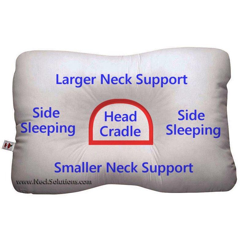 d core neck support pillow d core