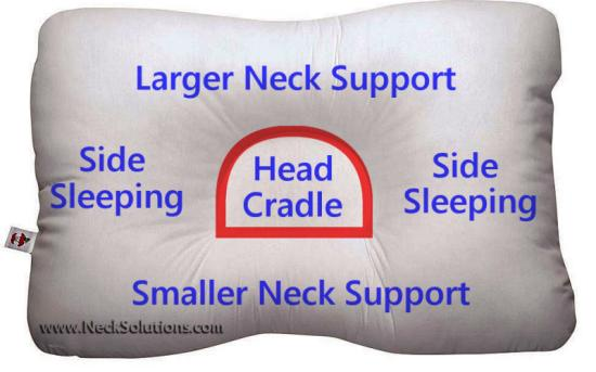 core pillows for sale online