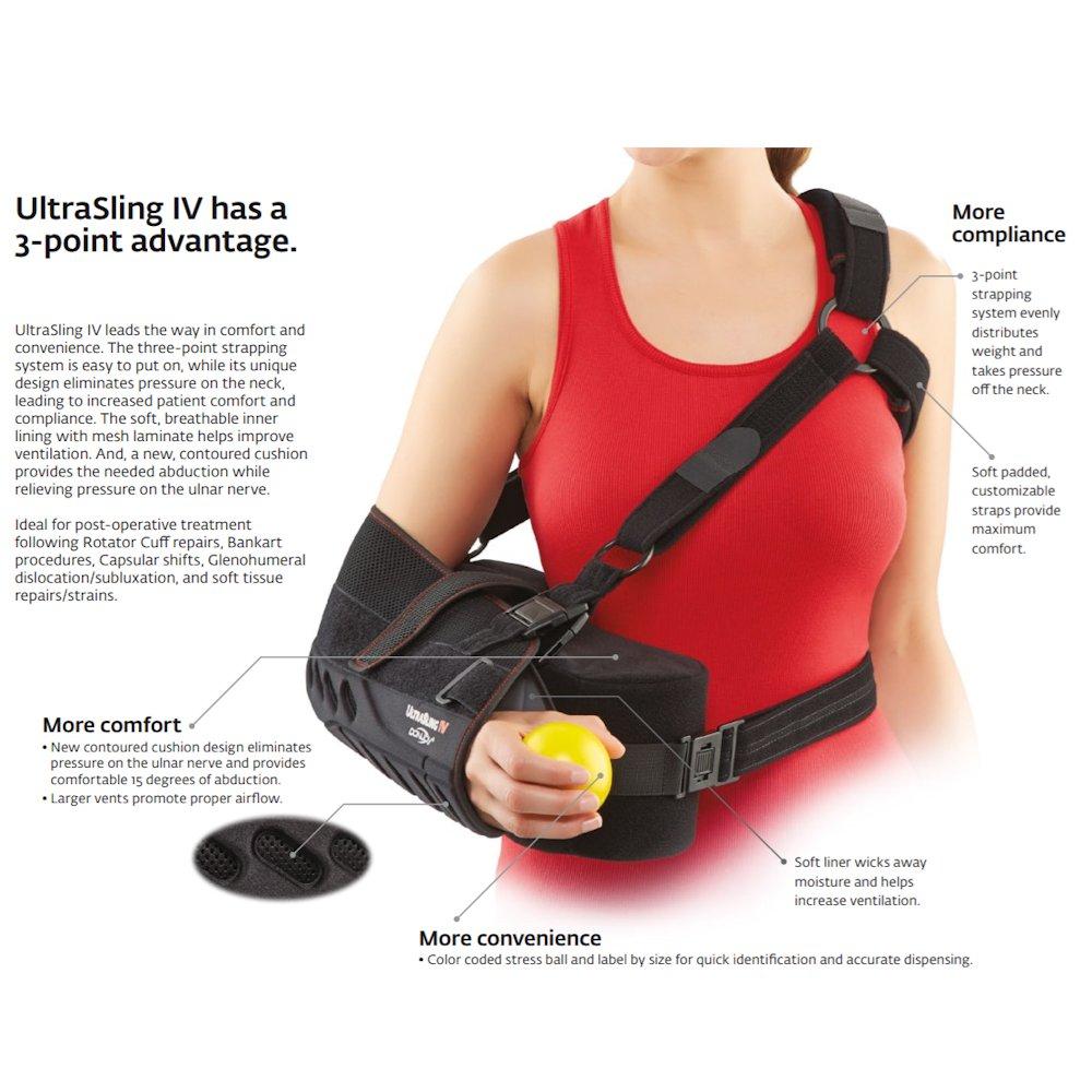 shoulder surgery brace avoids neck pain