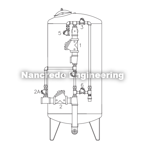 Industrial Water Calculators | Nancrede Engineering