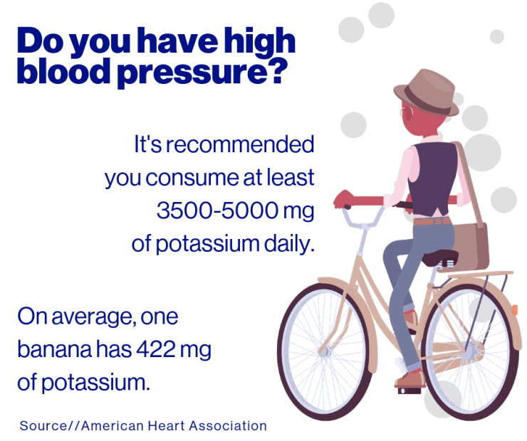 Those who suffer high blood pressure are advised to take at least 3500-5000 mg of potassium daily