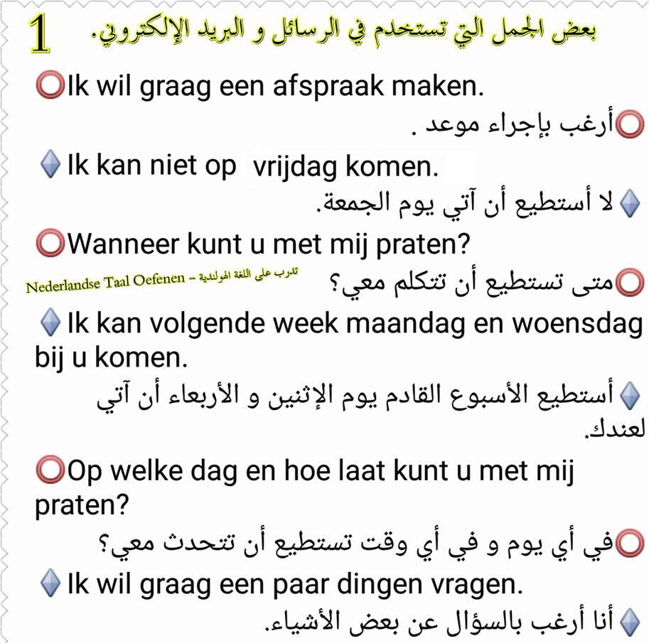 بعض  الجمل الاكثر استعمالا في اللغة الهولندية