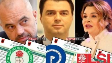 Photo of Ja si është rënditja e partive politike në fletën e votimit më 25 Prill!