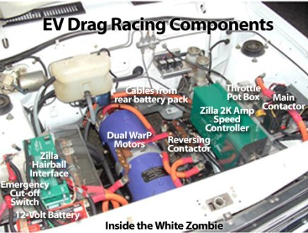 National Electric Drag Racing Association   Build an EV Drag Racer white zombie motors