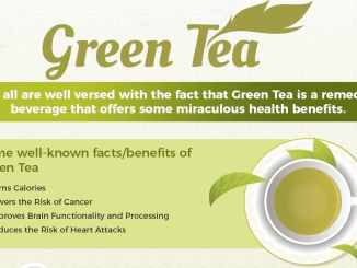 all about green tea