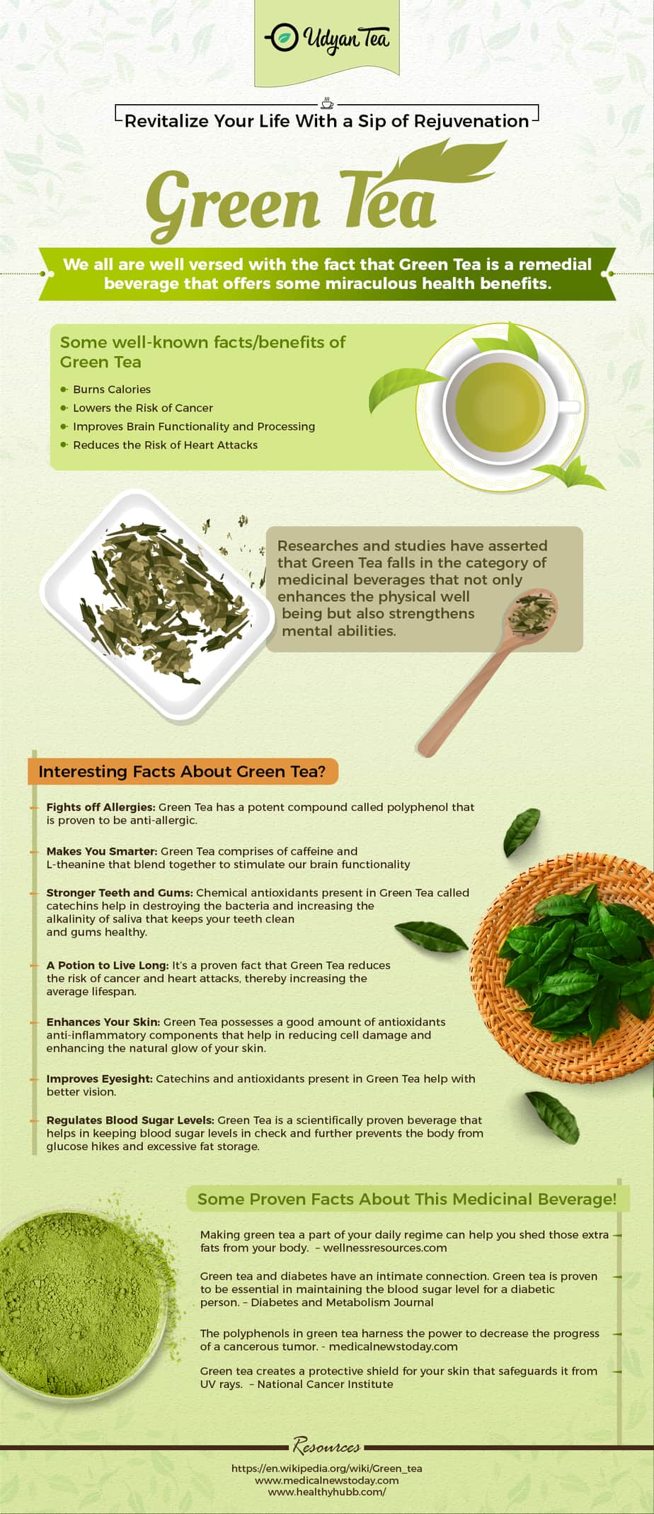 everything about green tea