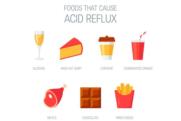 foods that cause GERD and acid reflux
