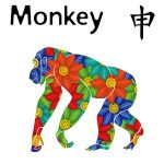 Year of the Monkey - 2020 Horoscope