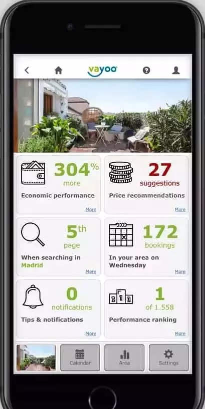 Vayoo airbnb pricing tool