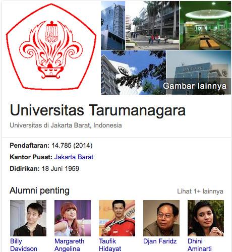 tarumanagara university