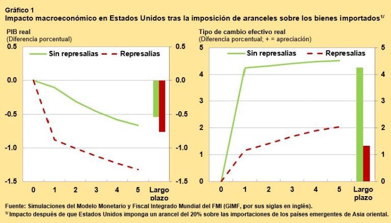 mo-tariffs-chart1-768x439
