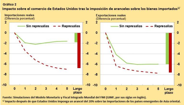 mo-tariffs-chart2-768x441