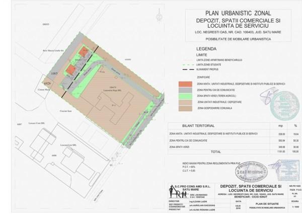 Plan Urbanistic